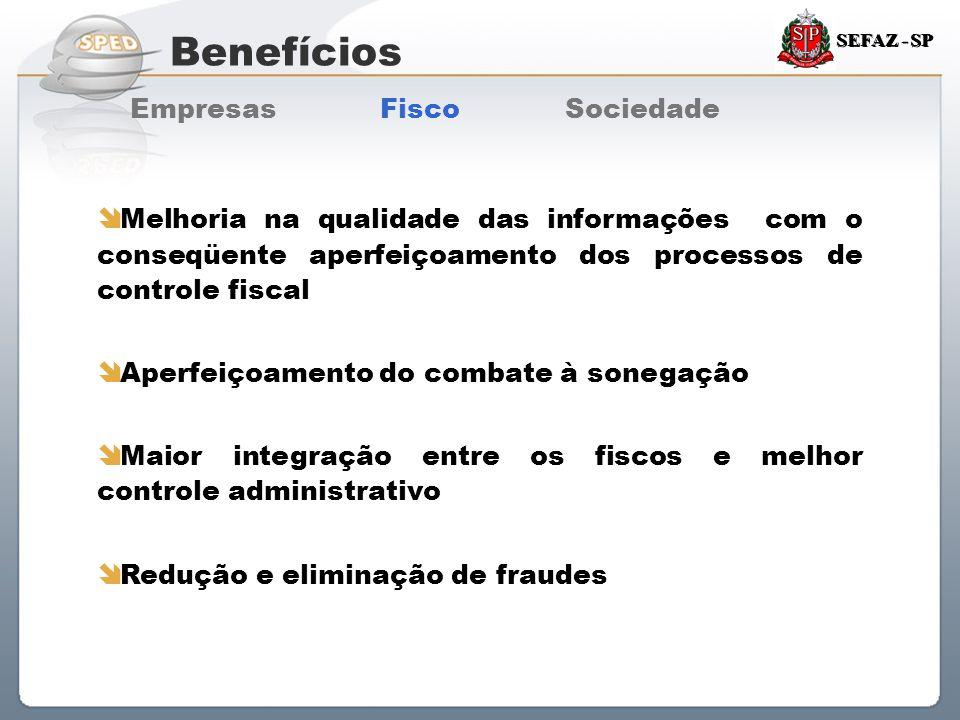 Sistema Público de Escrituração Digital SEFAZ - SP Benefícios Empresas Fisco Sociedade  Melhoria na qualidade das informações com o conseqüente aperf
