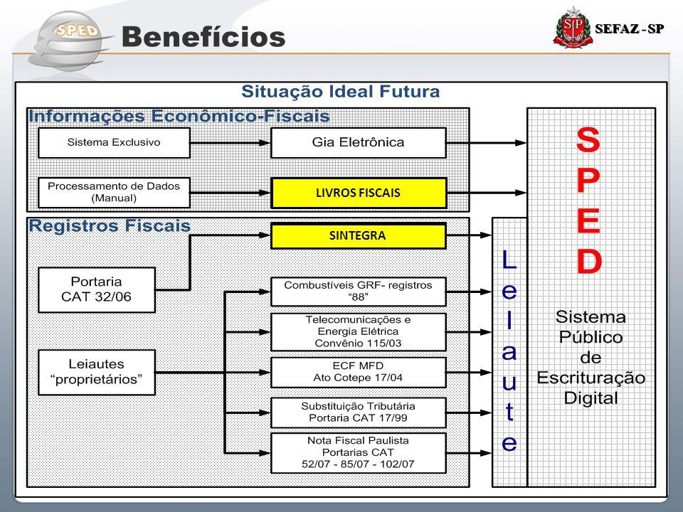 Sistema Público de Escrituração Digital SEFAZ - SP Benefícios LIVROS FISCAIS SINTEGRA