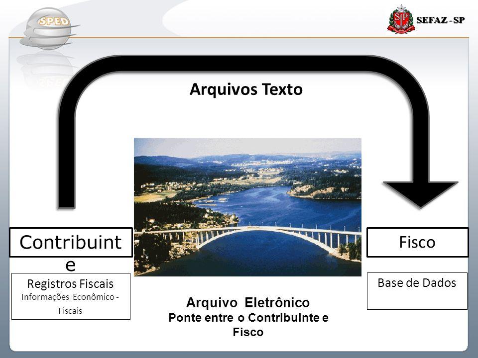 Sistema Público de Escrituração Digital SEFAZ - SP Contribuint e Fisco Registros Fiscais Informações Econômico - Fiscais Base de Dados Arquivo Eletrôn