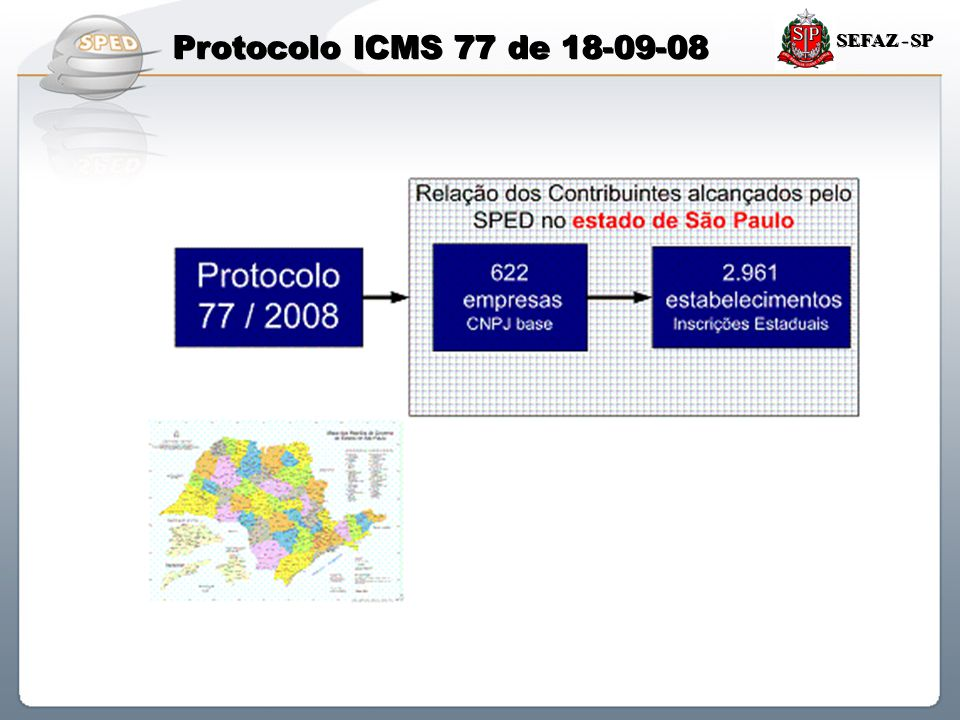 Sistema Público de Escrituração Digital SEFAZ - SP Protocolo ICMS 77 de 18-09-08