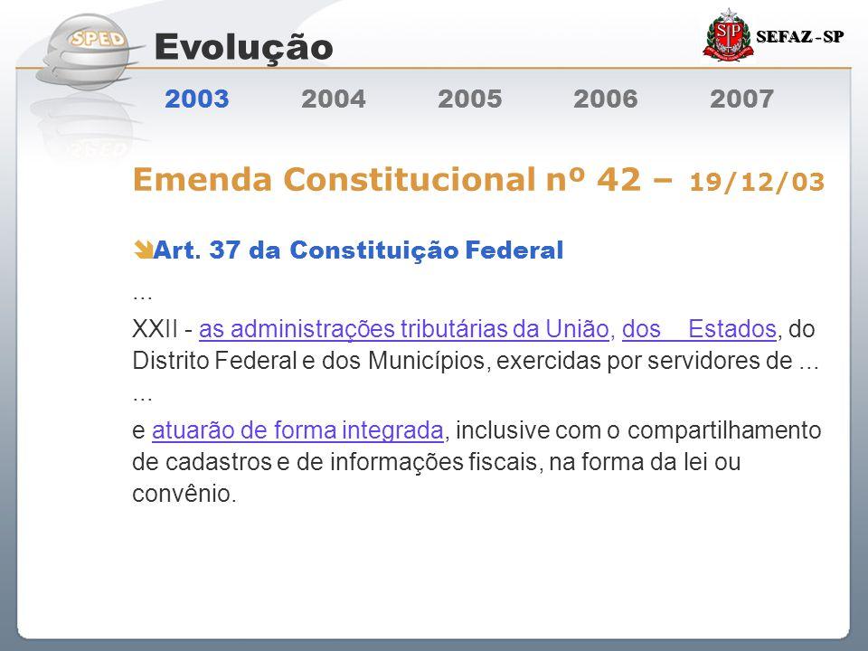 Sistema Público de Escrituração Digital SEFAZ - SP Emenda Constitucional nº 42 – 19/12/03 Evolução  Art. 37 da Constituição Federal... XXII - as admi