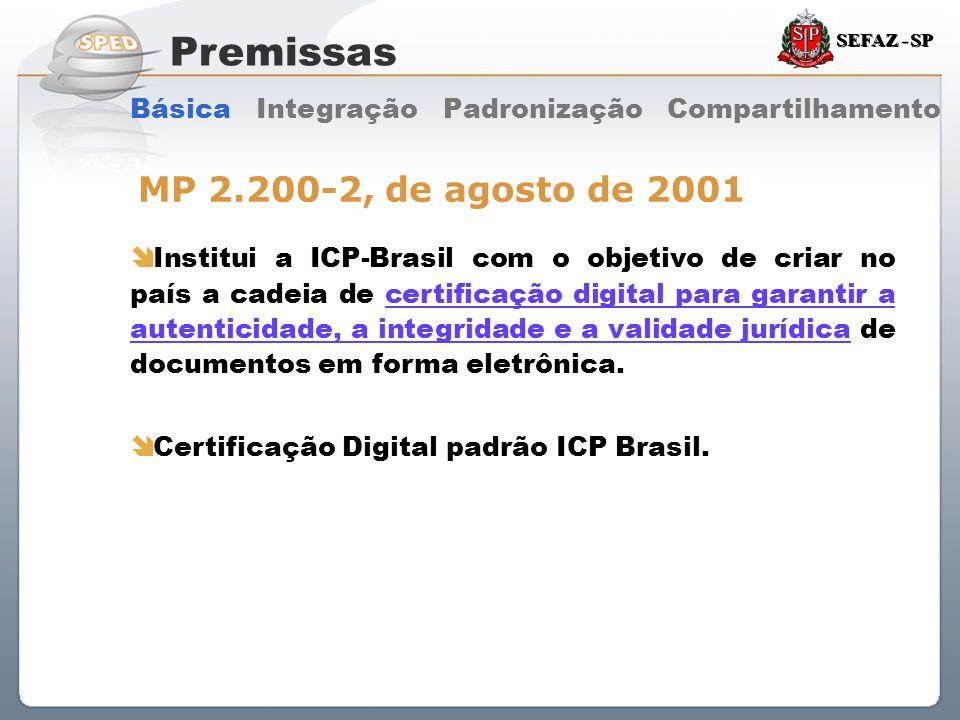 Sistema Público de Escrituração Digital SEFAZ - SP MP 2.200-2, de agosto de 2001  Institui a ICP-Brasil com o objetivo de criar no país a cadeia de c