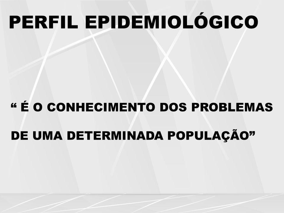 """PERFIL EPIDEMIOLÓGICO """" É O CONHECIMENTO DOS PROBLEMAS DE UMA DETERMINADA POPULAÇÃO"""""""