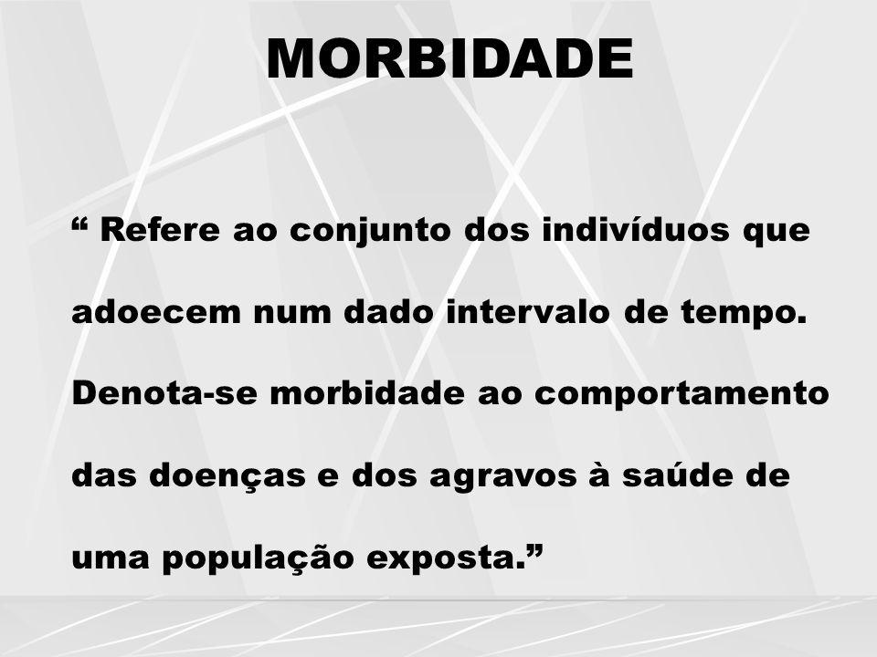 """MORBIDADE """" Refere ao conjunto dos indivíduos que adoecem num dado intervalo de tempo. Denota-se morbidade ao comportamento das doenças e dos agravos"""