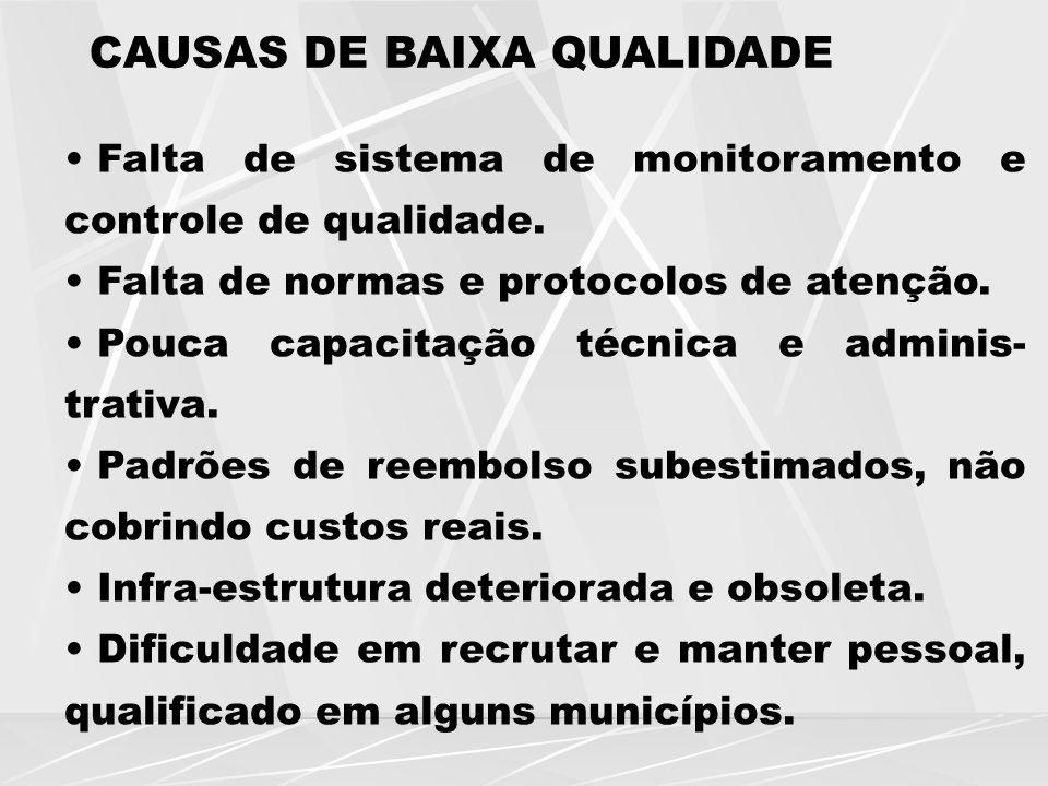 CAUSAS DE BAIXA QUALIDADE Falta de sistema de monitoramento e controle de qualidade. Falta de normas e protocolos de atenção. Pouca capacitação técnic