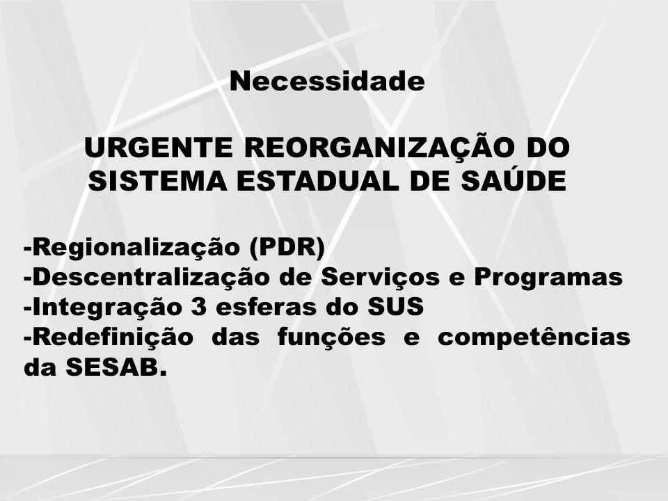 Necessidade URGENTE REORGANIZAÇÃO DO SISTEMA ESTADUAL DE SAÚDE -Regionalização (PDR) -Descentralização de Serviços e Programas -Integração 3 esferas d