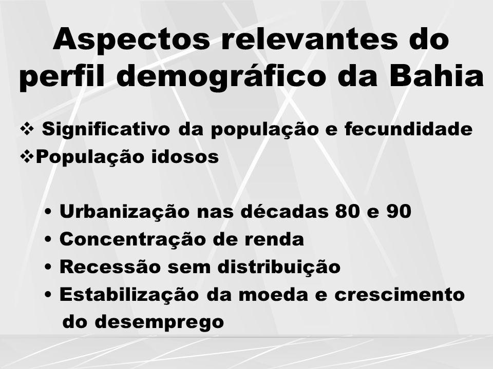 Aspectos relevantes do perfil demográfico da Bahia  Significativo da população e fecundidade  População idosos Urbanização nas décadas 80 e 90 Conce