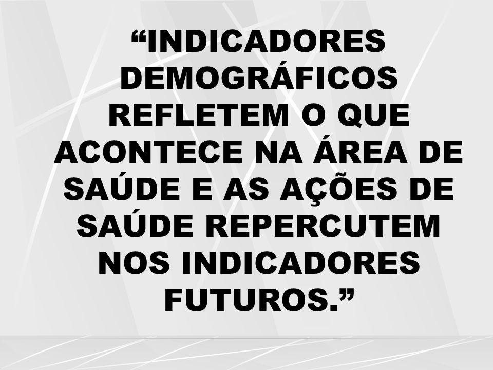 INDICADORES SÓCIO-ECONÔMICOS PERFIL / PAÍS/REGIÃO/UFBRASI L NORDEST E BAHIA Taxa de Analfabetismo, 2001.