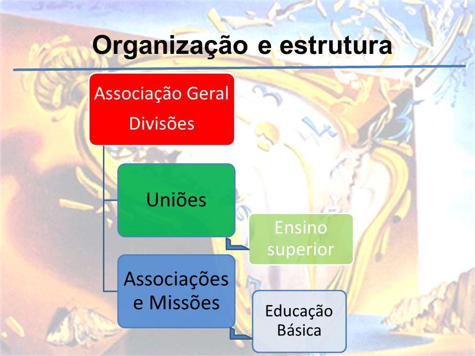 Organização e estrutura Associação Geral Divisões Uniões Associações e Missões Ensino superior Educação Básica