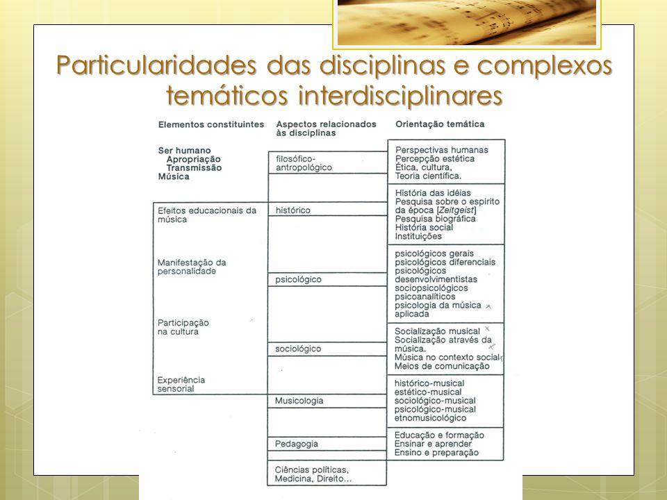 Particularidades das disciplinas e complexos temáticos interdisciplinares