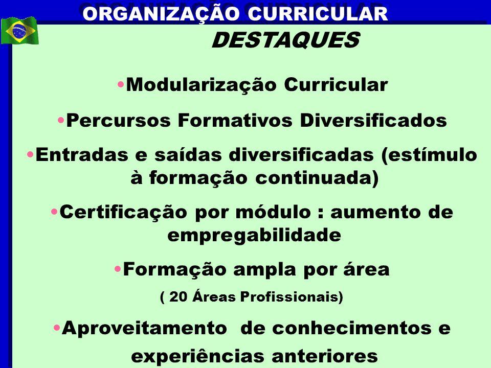 DESTAQUES Modularização Curricular Percursos Formativos Diversificados Entradas e saídas diversificadas (estímulo à formação continuada) Certificação