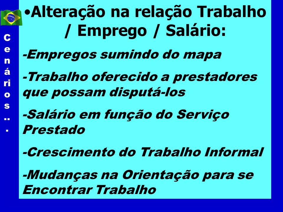 COMISSÕES TÉCNICAS ÓRGÃO NORMATIVO DO SISTEMA DE ENSINO MEC / SEMTEC CNE/MEC DIRETIVOSETORIALOPERACIONAL SISTEMA NACIONAL DE FORMAÇÃO, AVALIAÇÃO e CERTIFICAÇÃO Por COMPETÊNCIAS PROFISSIONAIS - Nível Técnico UNIDADE AVALIADORA INSTITUIÇÃO FORMADORA INSTITUIÇÃO FORMADORA UNIDADE OU INSTITUIÇÃO CERTIFI- CADORA SACSAC CTP