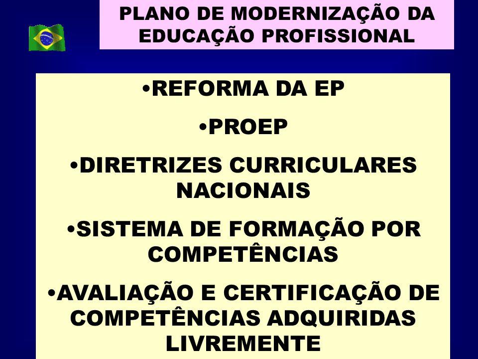 PLANO DE MODERNIZAÇÃO DA EDUCAÇÃO PROFISSIONAL REFORMA DA EP PROEP DIRETRIZES CURRICULARES NACIONAIS SISTEMA DE FORMAÇÃO POR COMPETÊNCIAS AVALIAÇÃO E