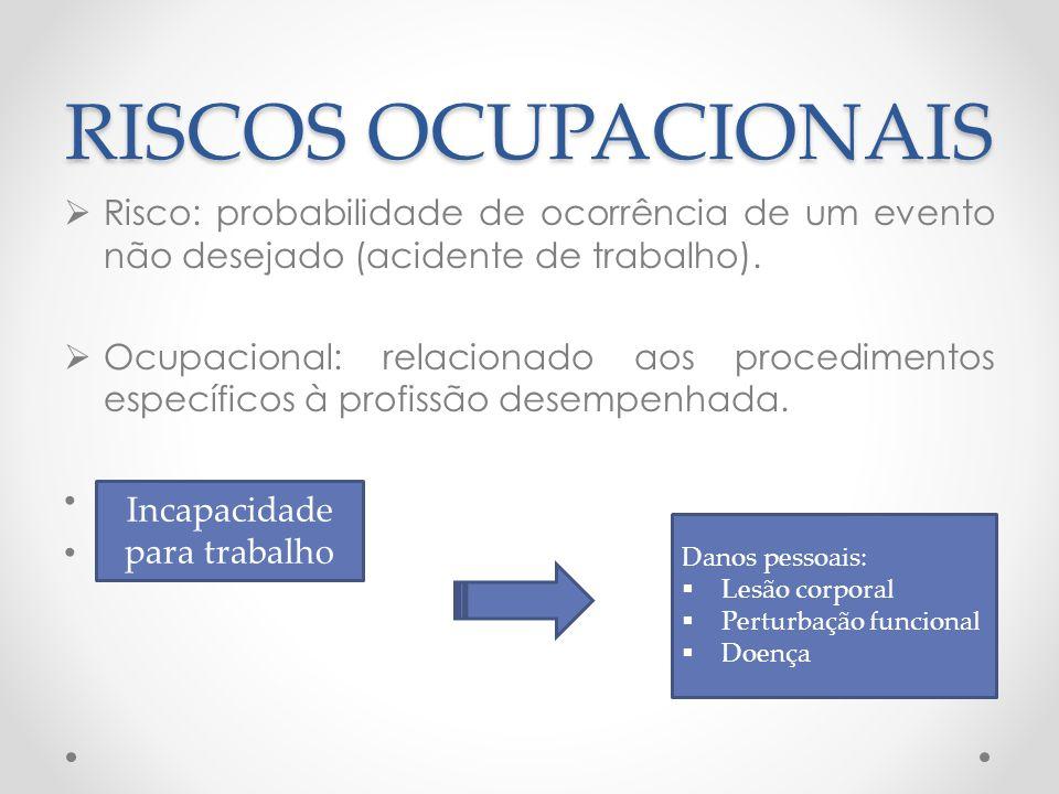 RISCOS OCUPACIONAIS  Risco: probabilidade de ocorrência de um evento não desejado (acidente de trabalho).  Ocupacional: relacionado aos procedimento