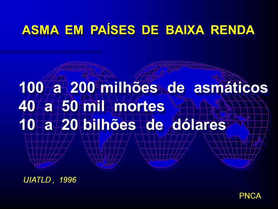 ASMA EM PAÍSES DE BAIXA RENDA 100 a 200 milhões de asmáticos 40 a 50 mil mortes 10 a 20 bilhões de dólares 100 a 200 milhões de asmáticos 40 a 50 mil