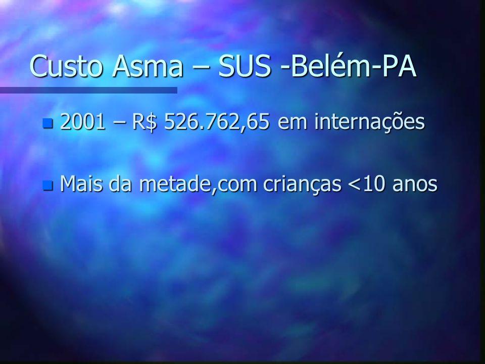 Custo Asma – SUS -Belém-PA Custo Asma – SUS -Belém-PA n 2001 – R$ 526.762,65 em internações n Mais da metade,com crianças <10 anos