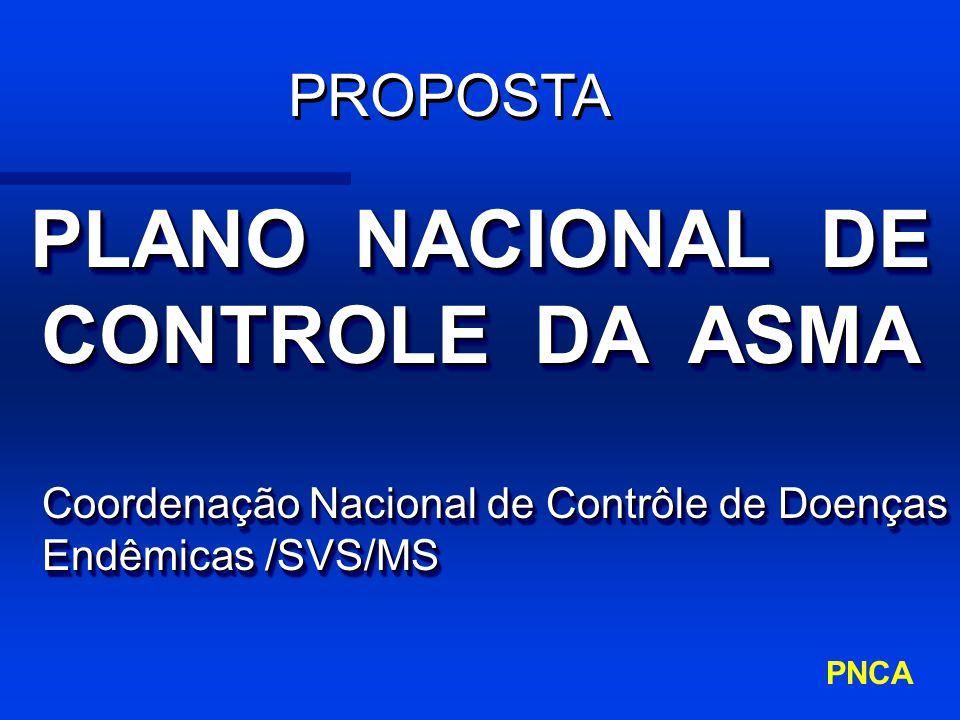 PLANO NACIONAL DE CONTROLE DA ASMA Coordenação Nacional de Contrôle de Doenças Endêmicas /SVS/MS PROPOSTA PNCA
