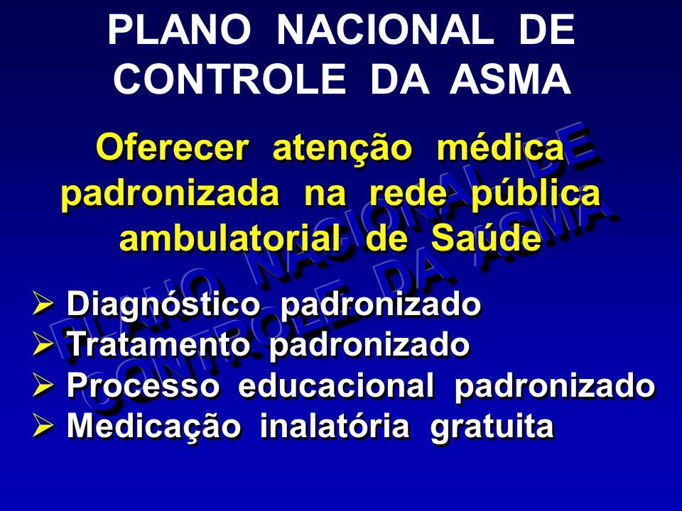  Diagnóstico padronizado  Tratamento padronizado  Processo educacional padronizado  Medicação inalatória gratuita  Diagnóstico padronizado  Trat