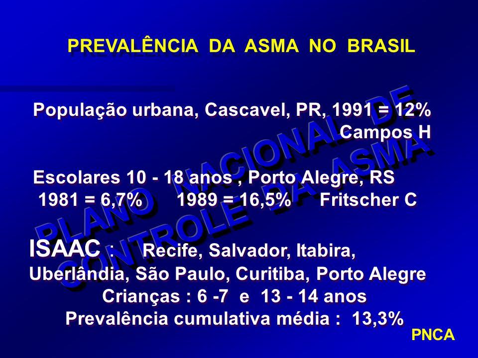 PREVALÊNCIA DA ASMA NO BRASIL População urbana, Cascavel, PR, 1991 = 12% Campos H População urbana, Cascavel, PR, 1991 = 12% Campos H Escolares 10 - 1