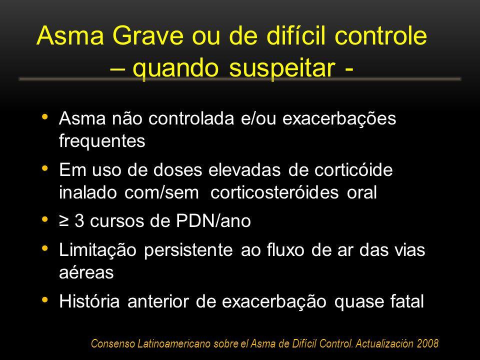 Asma Grave ou de difícil controle – quando suspeitar - Asma não controlada e/ou exacerbações frequentes Em uso de doses elevadas de corticóide inalado