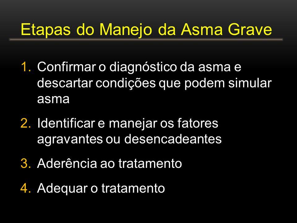 Etapas do Manejo da Asma Grave 1.Confirmar o diagnóstico da asma e descartar condições que podem simular asma 2.Identificar e manejar os fatores agrav