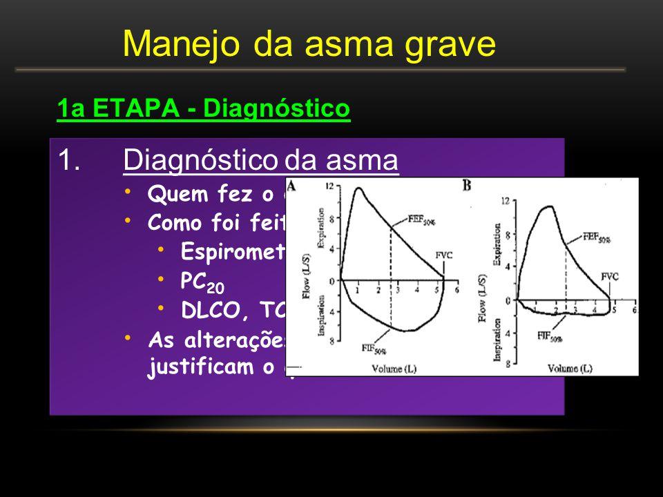 Manejo da asma grave 1a ETAPA - Diagnóstico 1.Diagnóstico da asma Quem fez o diagnóstico? Como foi feito? Espirometria PC 20 DLCO, TC tórax As alteraç