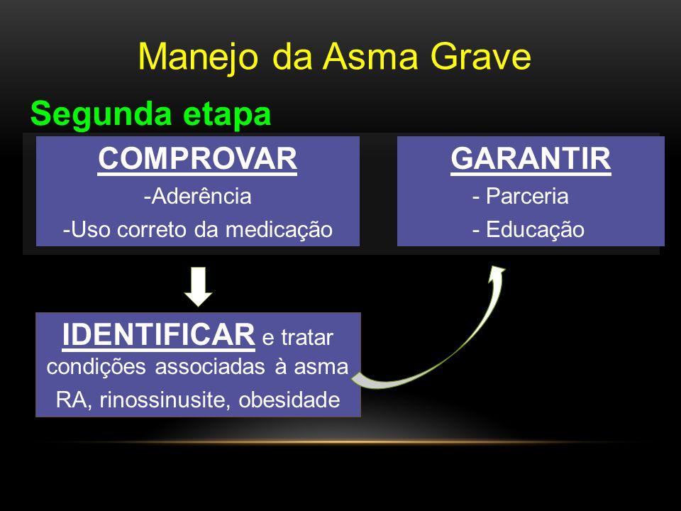 COMPROVAR -Aderência -Uso correto da medicação Segunda etapa Manejo da Asma Grave IDENTIFICAR e tratar condições associadas à asma RA, rinossinusite, obesidade GARANTIR - Parceria - Educação