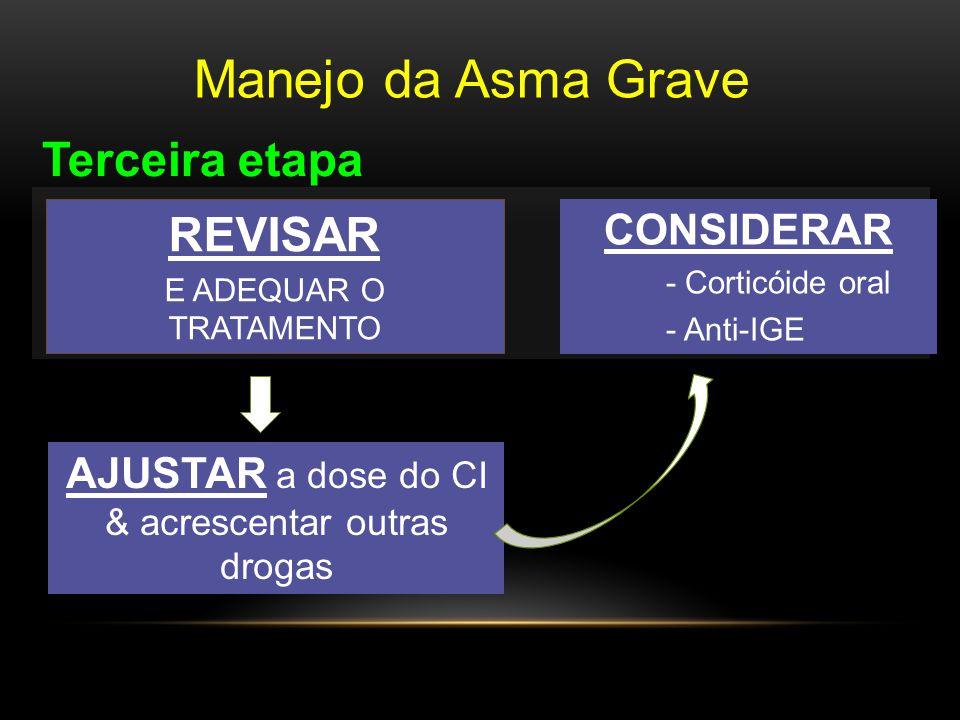 AJUSTAR a dose do CI & acrescentar outras drogas Terceira etapa Manejo da Asma Grave REVISAR E ADEQUAR O TRATAMENTO CONSIDERAR - Corticóide oral - Ant