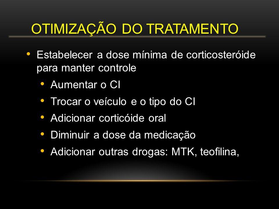 OTIMIZAÇÃO DO TRATAMENTO Estabelecer a dose mínima de corticosteróide para manter controle Aumentar o CI Trocar o veículo e o tipo do CI Adicionar corticóide oral Diminuir a dose da medicação Adicionar outras drogas: MTK, teofilina,