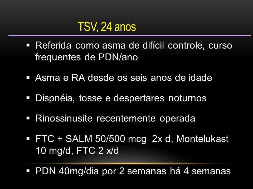 TSV, 24 anos  Referida como asma de difícil controle, curso frequentes de PDN/ano  Asma e RA desde os seis anos de idade  Dispnéia, tosse e despertares noturnos  Rinossinusite recentemente operada  FTC + SALM 50/500 mcg 2x d, Montelukast 10 mg/d, FTC 2 x/d  PDN 40mg/dia por 2 semanas há 4 semanas