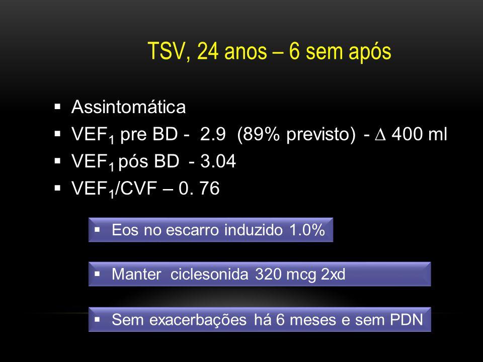  Assintomática  VEF 1 pre BD - 2.9 (89% previsto) - ∆ 400 ml  VEF 1 pós BD - 3.04  VEF 1 /CVF – 0. 76 TSV, 24 anos – 6 sem após  Eos no escarro i