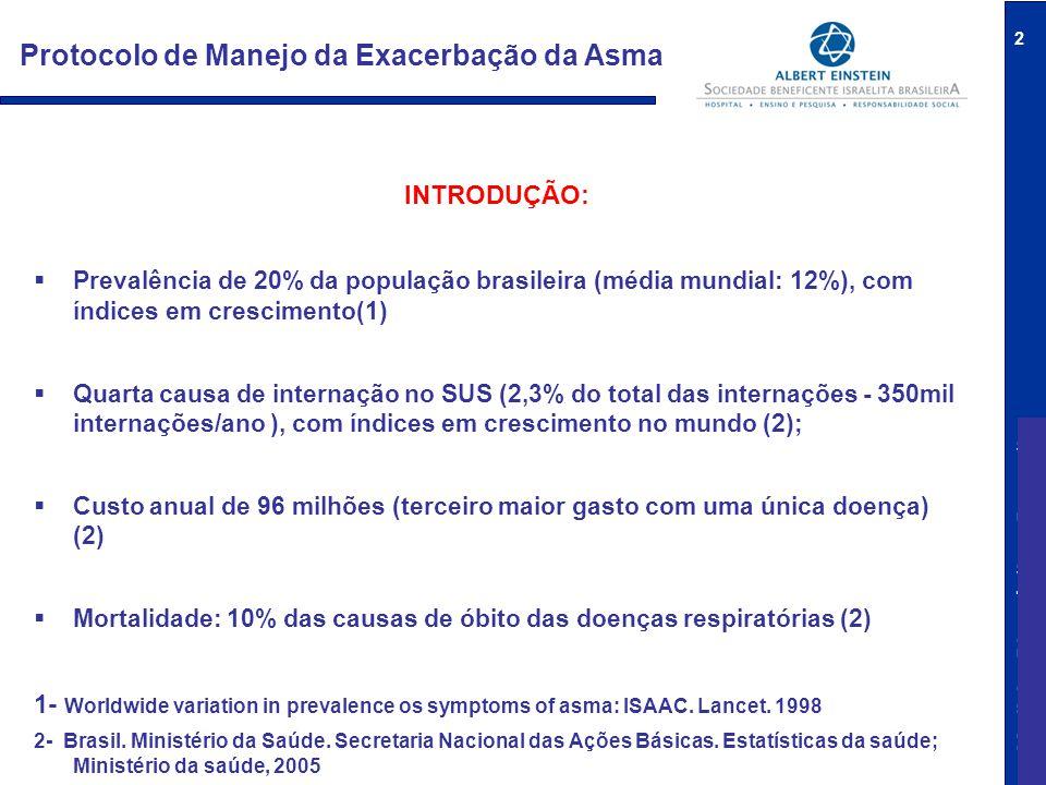 Medicina Diagnóstica e Preventiva 2 Protocolo de Manejo da Exacerbação da Asma INTRODUÇÃO:  Prevalência de 20% da população brasileira (média mundial