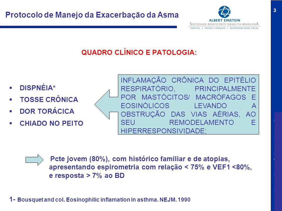 Medicina Diagnóstica e Preventiva 3 Protocolo de Manejo da Exacerbação da Asma QUADRO CLÍNICO E PATOLOGIA:  DISPNÉIA*  TOSSE CRÔNICA  DOR TORÁCICA