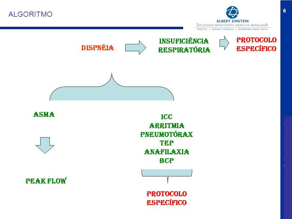 Medicina Diagnóstica e Preventiva 6 dispnéia INSUFICIÊNCIA RESPIRATÓRIA ASMA Icc Arritmia Pneumotórax TEP ANAFILAXIA BCP ALGORITMO Protocolo específic
