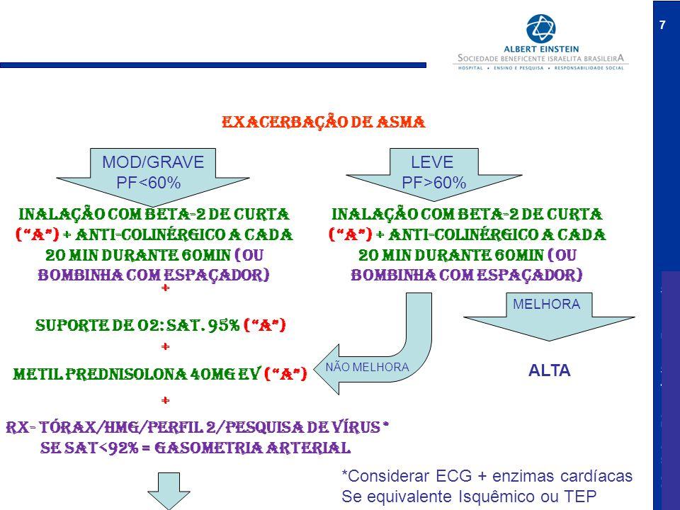 Medicina Diagnóstica e Preventiva 8 Verificar SINAIS DE ALARME INTERNAÇÃO/contato Considerar vni/cpap Considerar aminofilina, SULFATO DE MAGNÉSIO 1=2G ( A ) E atb MANTEM DISPNÉIA OU PIORA DO QUADRO Peak Flow < 60% ou não melhora de 20% do inicial GESTANTE E IDOSOS CRITÉRIOS DE GRAVIDADE ALTA + - NÚMERO DE EXACERBAÇÃO DIURNA (3 OU +/SEMANA) NÚMERO DE EXACERBAÇÃO NOTURNA (2 OU +/SEMANA) NECESSIDADE DE BETA 2 (3 OU + VEZES/DIA) OU CORTICÓIDE VO OU USO DE BETA 2 DE LONGA LIMITAÇÃO DE ATIVIDADES PROFISSIONAIS/SOCIAIS VISITAS AO PA E NECESSIDADE DE INTERNAÇÃO/IOT