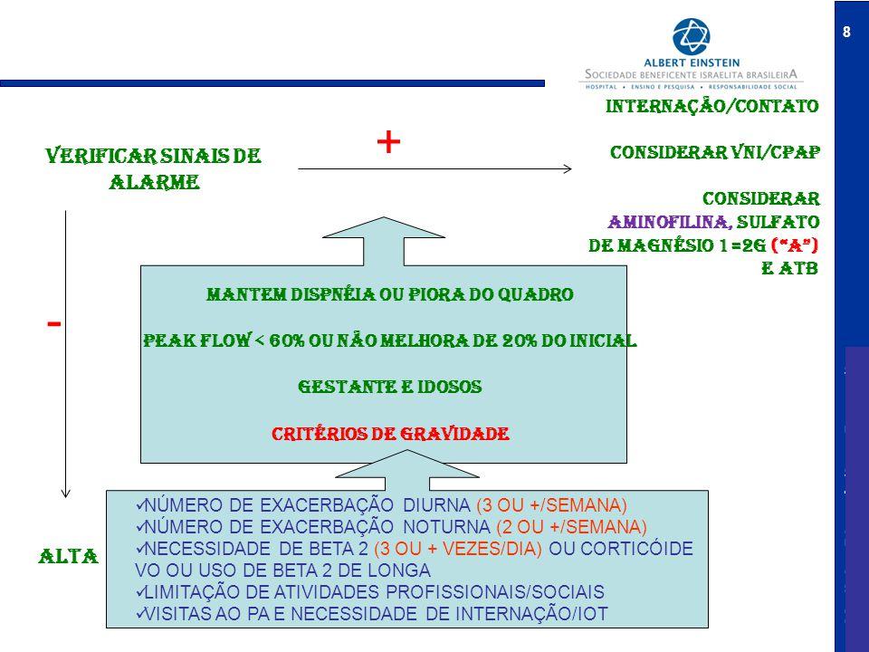Medicina Diagnóstica e Preventiva 9 ALTA PREDNISONA 40MG POR 10 DIAS ( B ) + INALAÇÃO DE HORÁRIO (B+A) + Corticóide inalatório (mometasona 160mcg 1x) Atb SE bcp OU TRAQUEOBRONQUITE BACTERIANA ORIENTAÇÃO sobre USO DOS MEDICAMENTOS Orientação sobre vacinação Orientação sobre tabagismo e vias aérias Orientação sobre drge Orientação sobre sinais de alarme RETORNO PRECOCE COM MÉDICO DE REFERÊNCIA Amoxacilina +/- clavulanato ou macrolídio quinolona respiratória