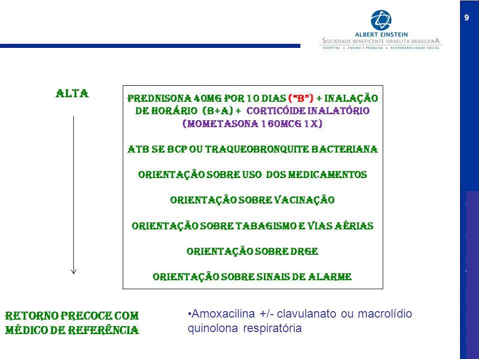 """Medicina Diagnóstica e Preventiva 9 ALTA PREDNISONA 40MG POR 10 DIAS (""""B"""") + INALAÇÃO DE HORÁRIO (B+A) + Corticóide inalatório (mometasona 160mcg 1x)"""