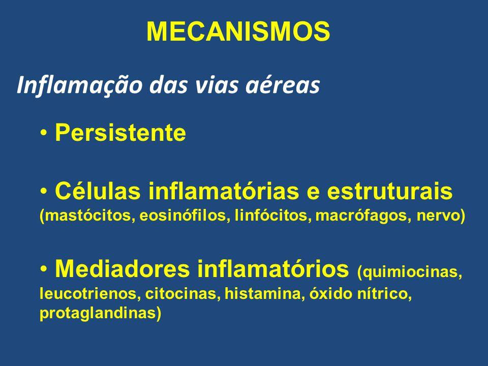 MECANISMOS Inflamação das vias aéreas Persistente Células inflamatórias e estruturais (mastócitos, eosinófilos, linfócitos, macrófagos, nervo) Mediado