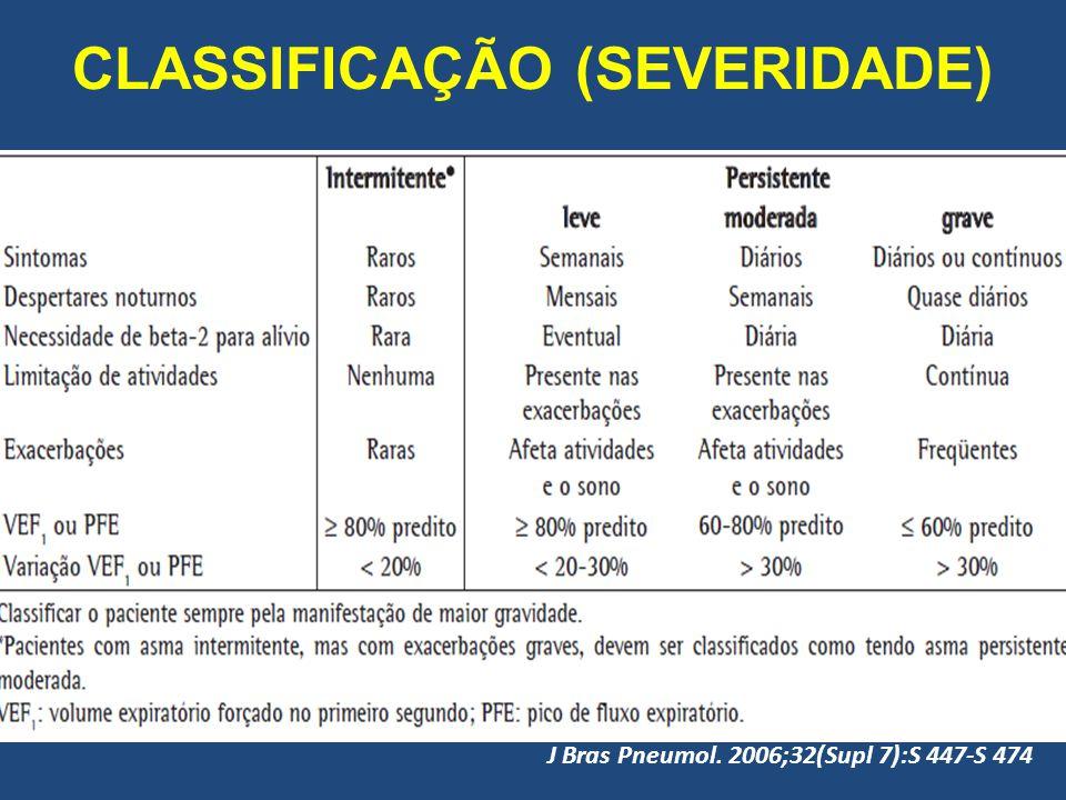 J Bras Pneumol. 2006;32(Supl 7):S 447-S 474 CLASSIFICAÇÃO (SEVERIDADE)