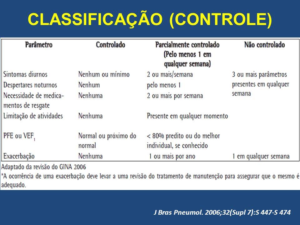 J Bras Pneumol. 2006;32(Supl 7):S 447-S 474 CLASSIFICAÇÃO (CONTROLE)