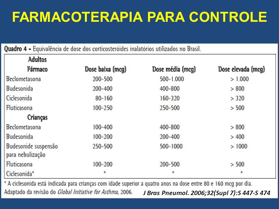 FARMACOTERAPIA PARA CONTROLE J Bras Pneumol. 2006;32(Supl 7):S 447-S 474