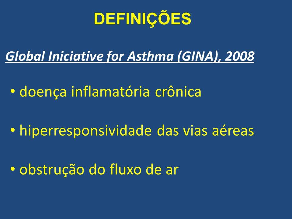 Global Iniciative for Asthma (GINA), 2008 DEFINIÇÕES doença inflamatória crônica