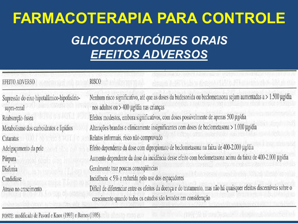 FARMACOTERAPIA PARA CONTROLE GLICOCORTICÓIDES ORAIS EFEITOS ADVERSOS
