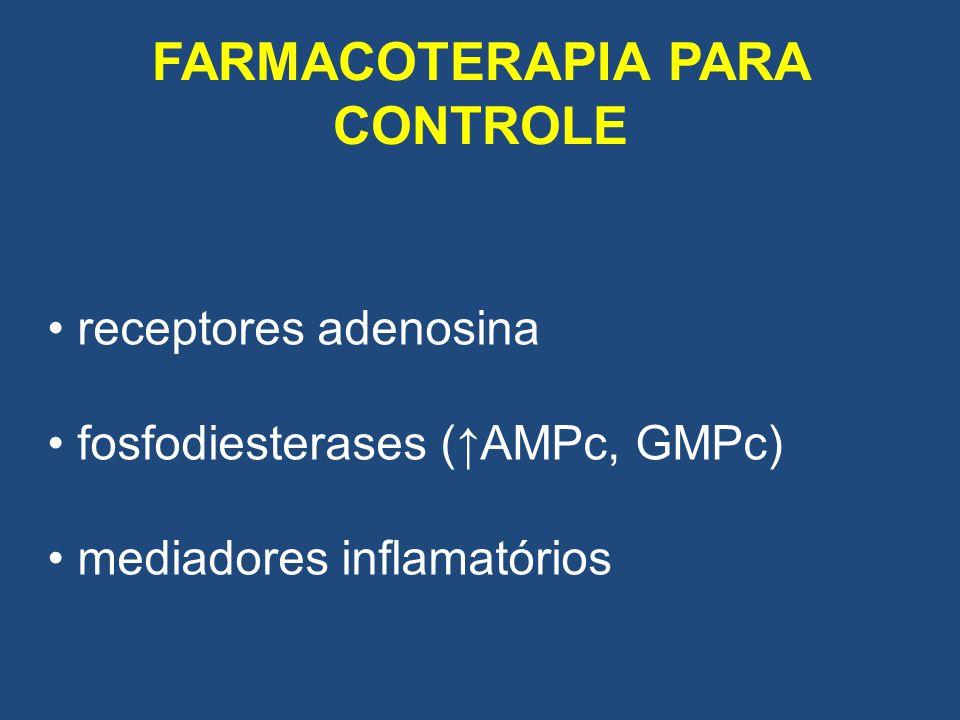 FARMACOTERAPIA PARA CONTROLE receptores adenosina fosfodiesterases (↑AMPc, GMPc) mediadores inflamatórios