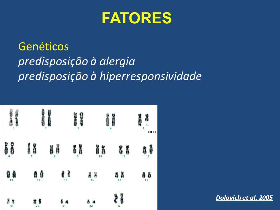 FARMACOTERAPIA PARA ALÍVIO GLICOCORTICÓIDES ORAIS