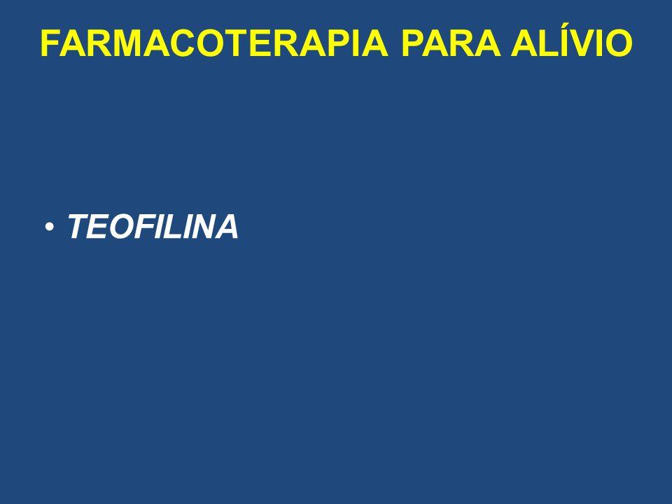 FARMACOTERAPIA PARA ALÍVIO TEOFILINA