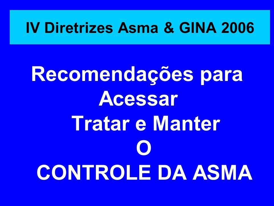 IV Diretrizes Asma & GINA 2006 Recomendações para Acessar Tratar e Manter O CONTROLE DA ASMA