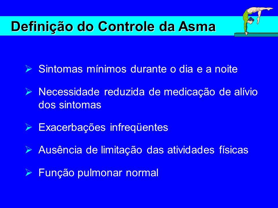  Sintomas mínimos durante o dia e a noite  Necessidade reduzida de medicação de alívio dos sintomas  Exacerbações infreqüentes  Ausência de limita