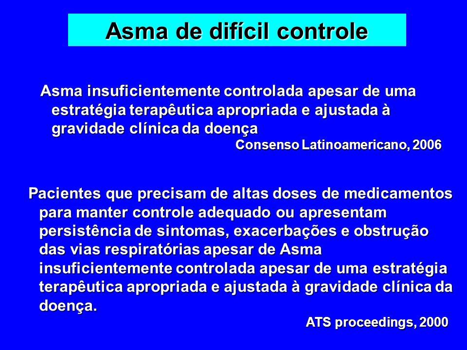 Asma insuficientemente controlada apesar de uma estratégia terapêutica apropriada e ajustada à gravidade clínica da doença Asma insuficientemente cont