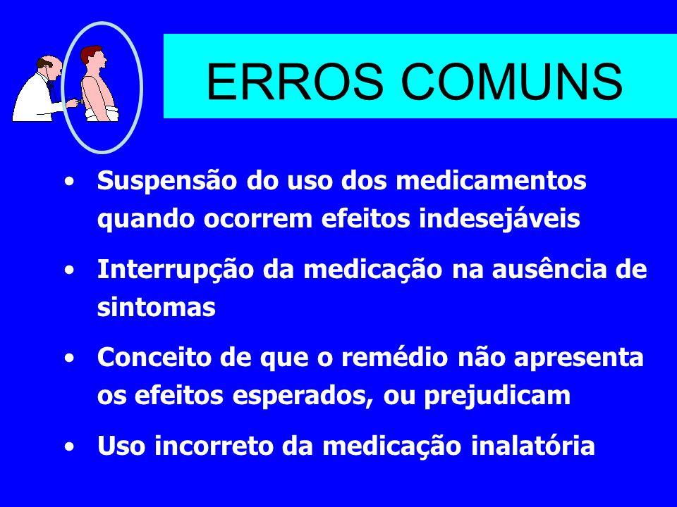 ERROS COMUNS Suspensão do uso dos medicamentos quando ocorrem efeitos indesejáveis Interrupção da medicação na ausência de sintomas Conceito de que o